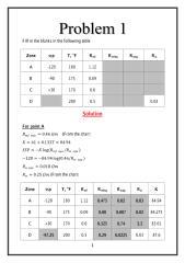 HW#2 Model Answer.pdf