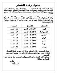 زكاة الفطر 1432 هـ.doc