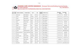 New Dist All Patients List HBS AND HCV 02.102010 b.xls