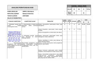 kkm bahasa indo smp (A4).xls